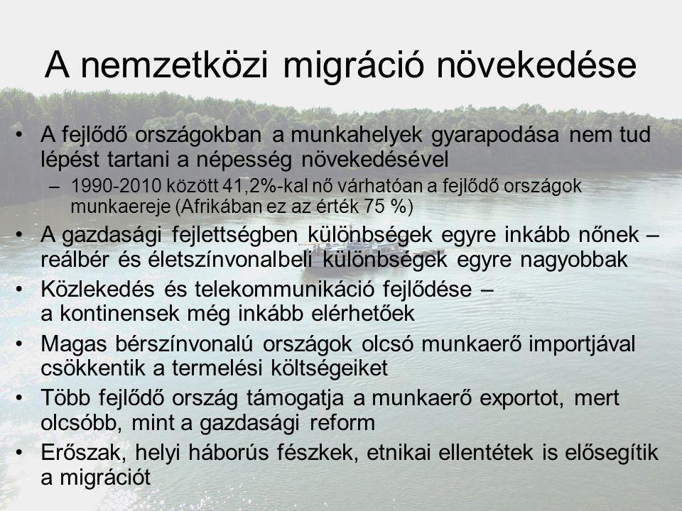 A nemzetközi migráció növekedése