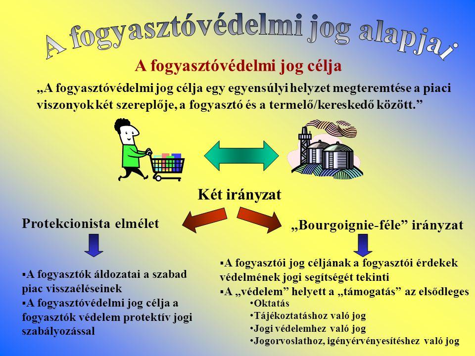 A fogyasztóvédelmi jog alapjai A fogyasztóvédelmi jog célja