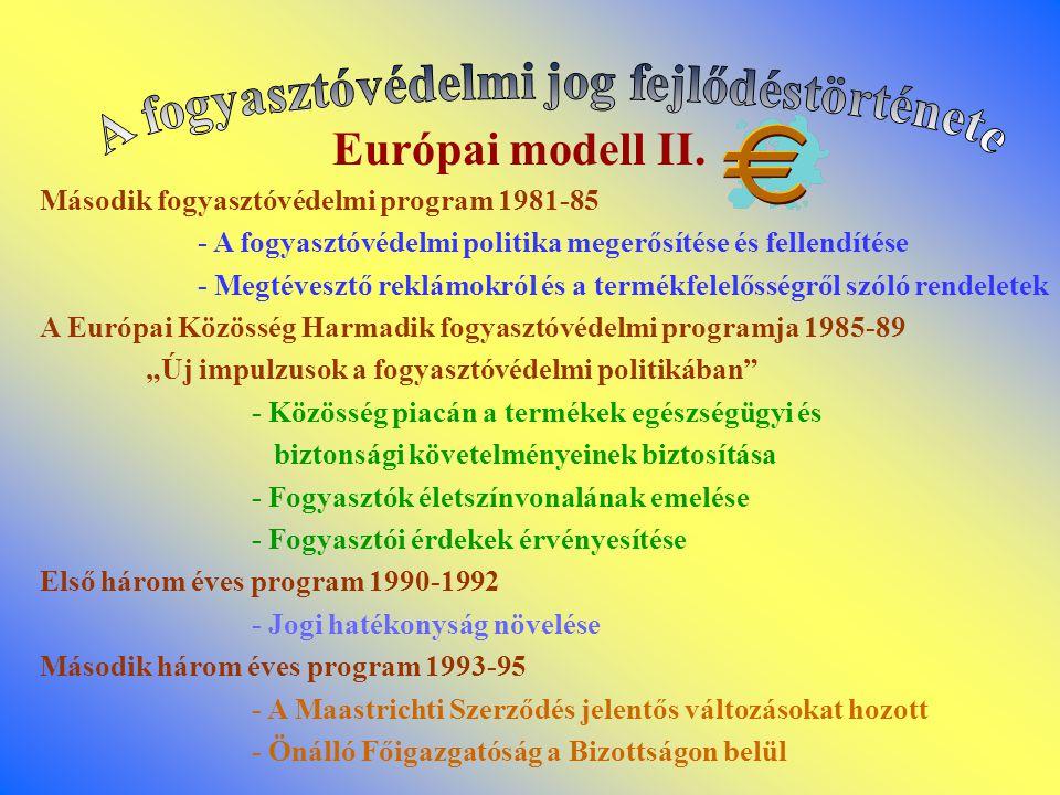 A fogyasztóvédelmi jog fejlődéstörténete
