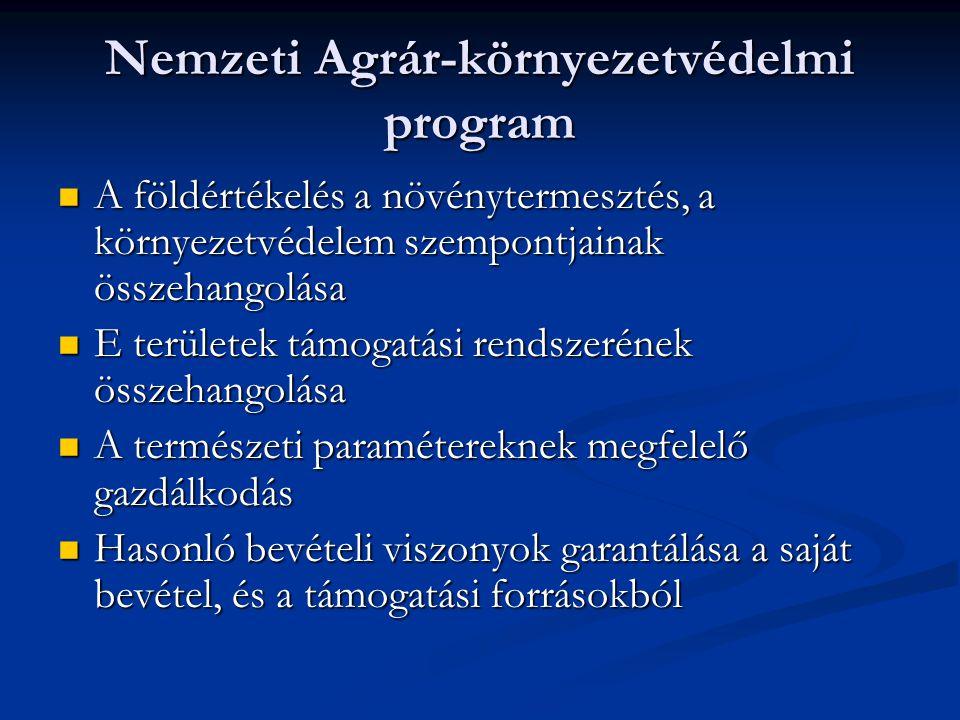 Nemzeti Agrár-környezetvédelmi program