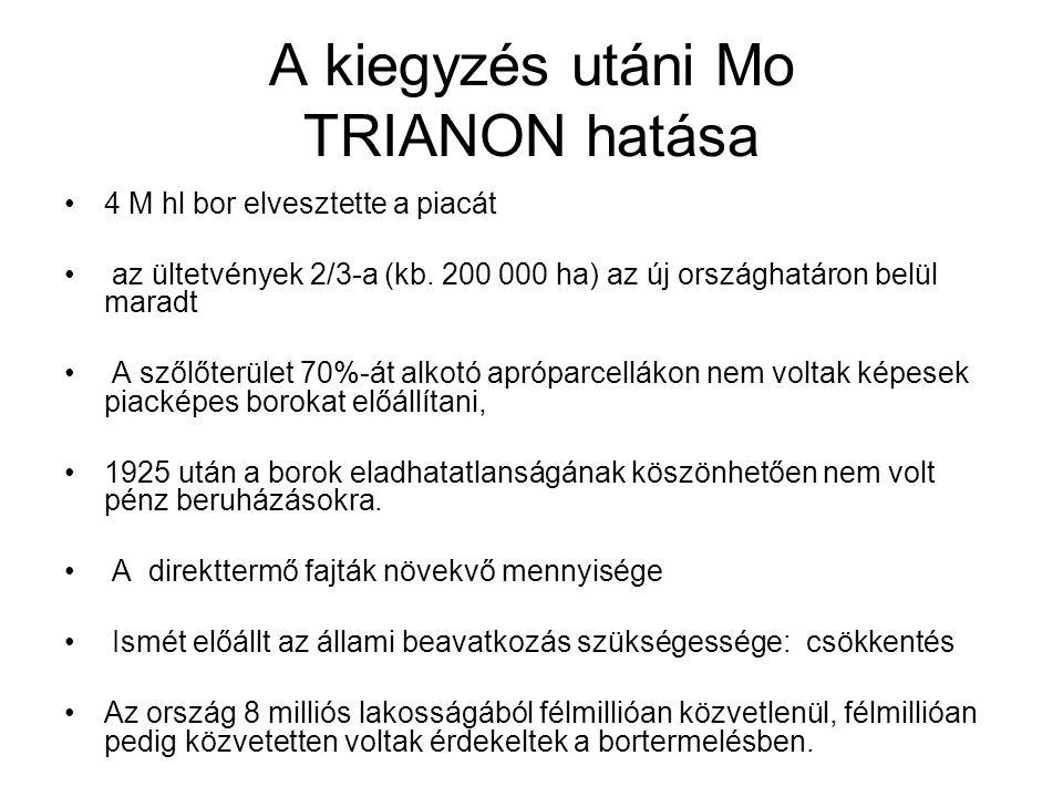 A kiegyzés utáni Mo TRIANON hatása