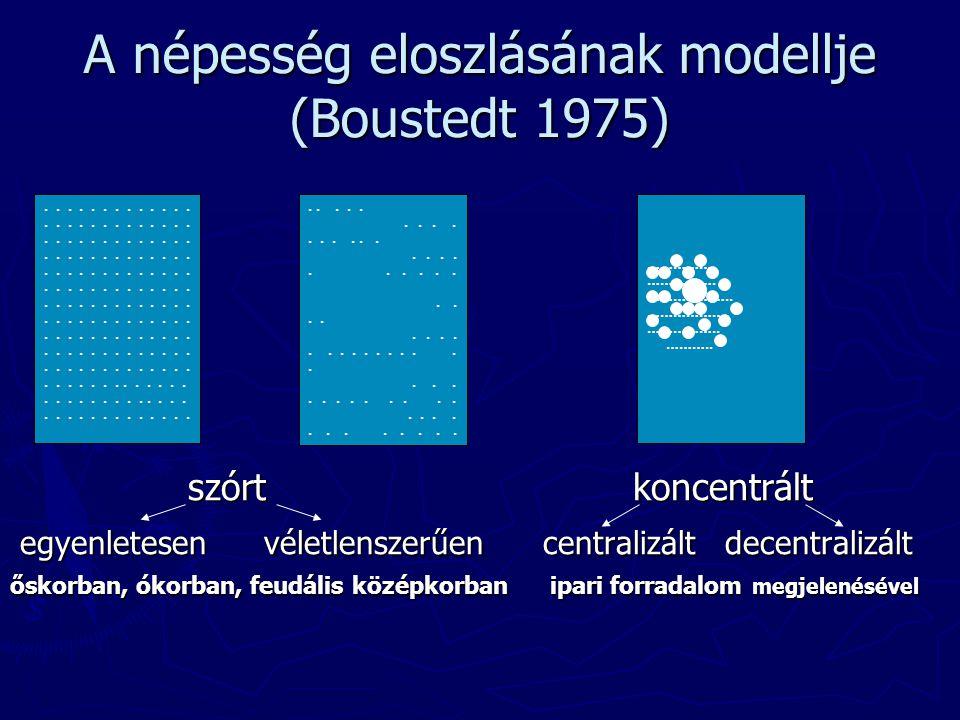 A népesség eloszlásának modellje (Boustedt 1975)
