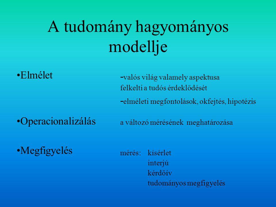 A tudomány hagyományos modellje