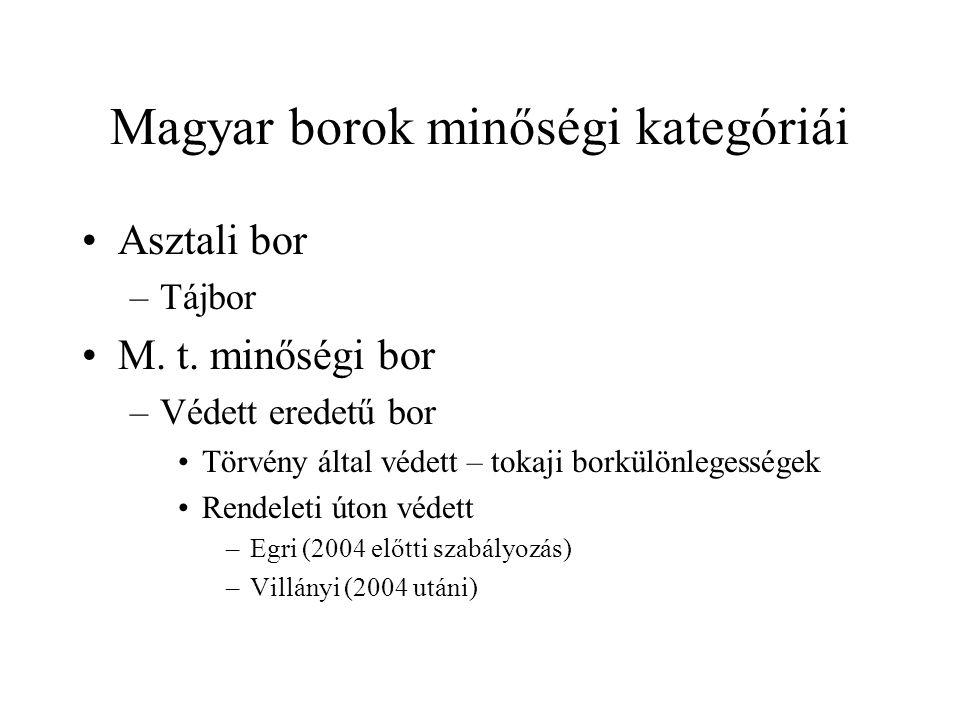 Magyar borok minőségi kategóriái