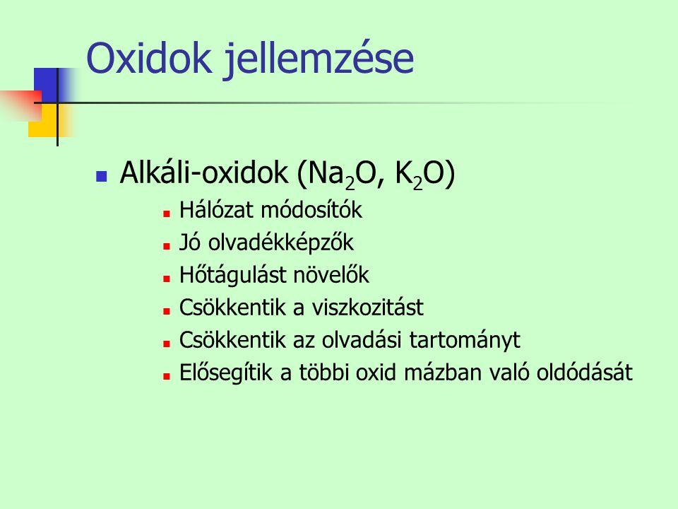 Oxidok jellemzése Alkáli-oxidok (Na2O, K2O) Hálózat módosítók