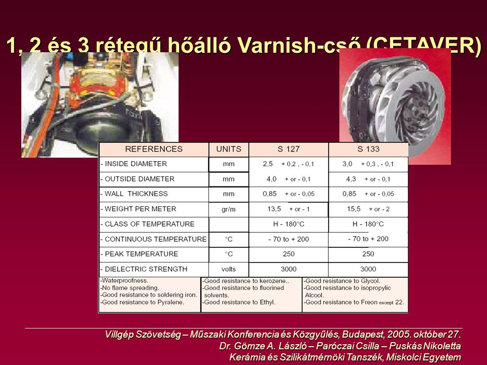 1, 2 és 3 rétegű hőálló Varnish-cső (CETAVER)