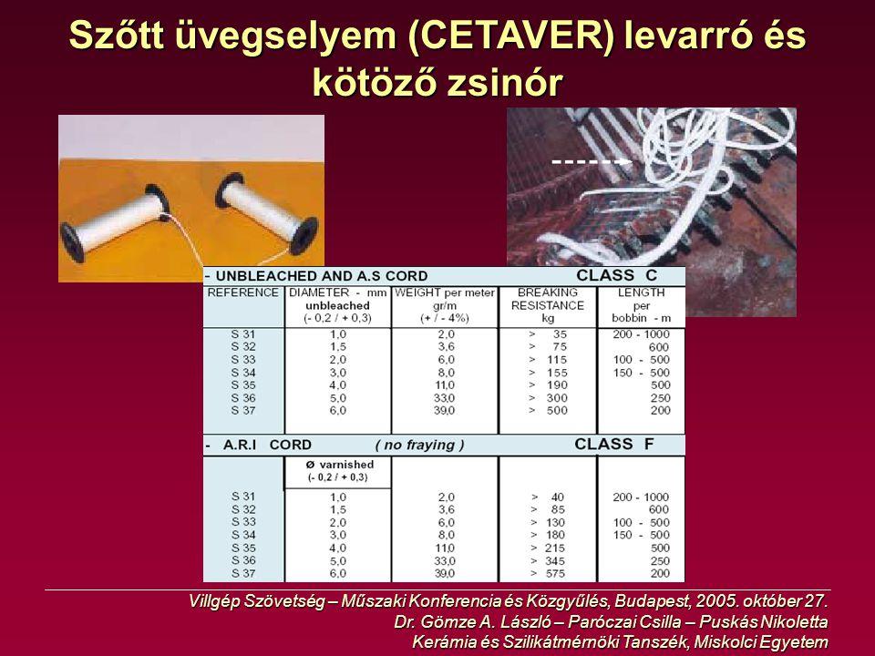 Szőtt üvegselyem (CETAVER) levarró és kötöző zsinór
