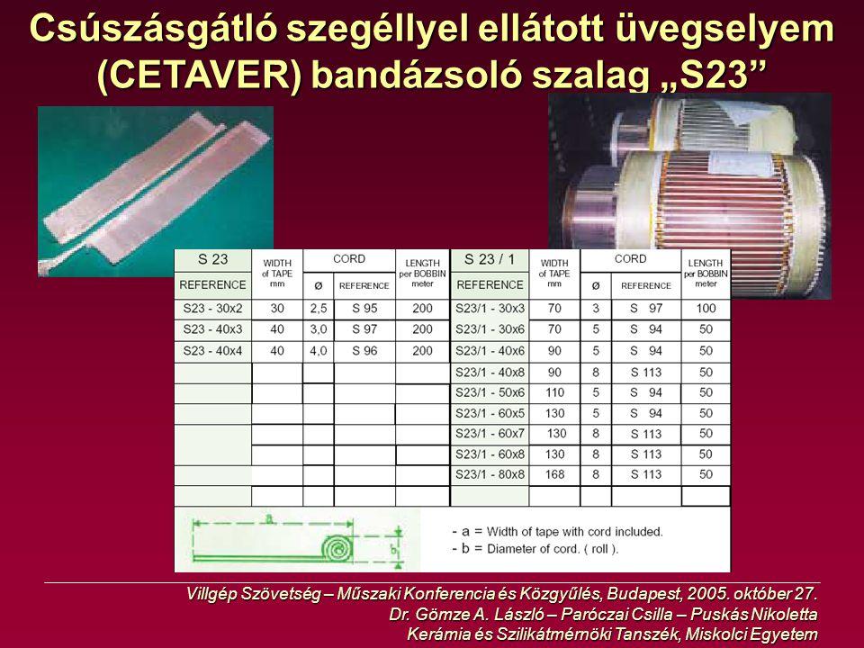 """Csúszásgátló szegéllyel ellátott üvegselyem (CETAVER) bandázsoló szalag """"S23"""