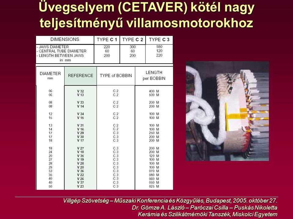 Üvegselyem (CETAVER) kötél nagy teljesítményű villamosmotorokhoz