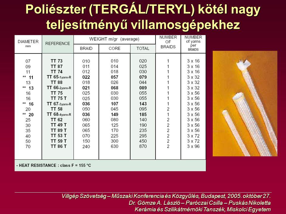 Poliészter (TERGÁL/TERYL) kötél nagy teljesítményű villamosgépekhez