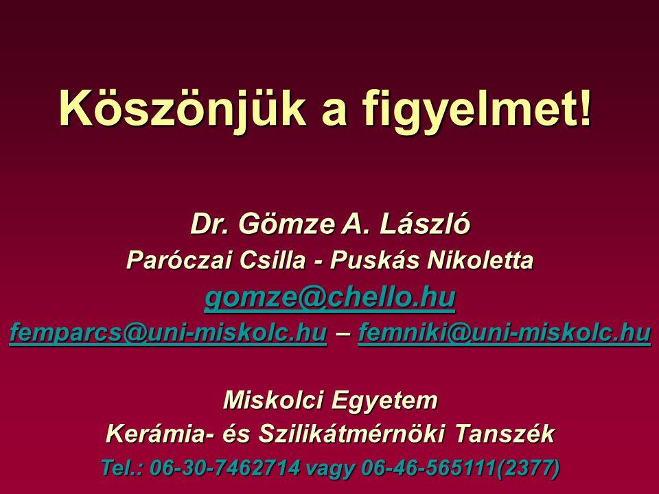 Köszönjük a figyelmet! Dr. Gömze A. László gomze@chello.hu