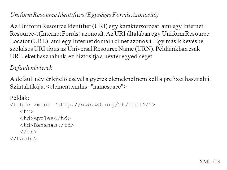 Uniform Resource Identifiers (Egységes Forrás Azonosító)
