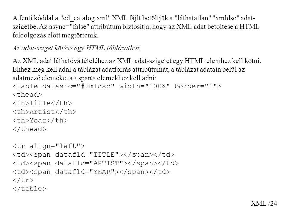 A fenti kóddal a cd_catalog