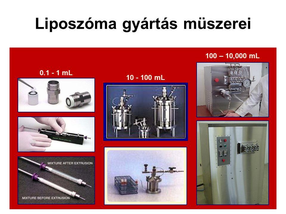 Liposzóma gyártás müszerei