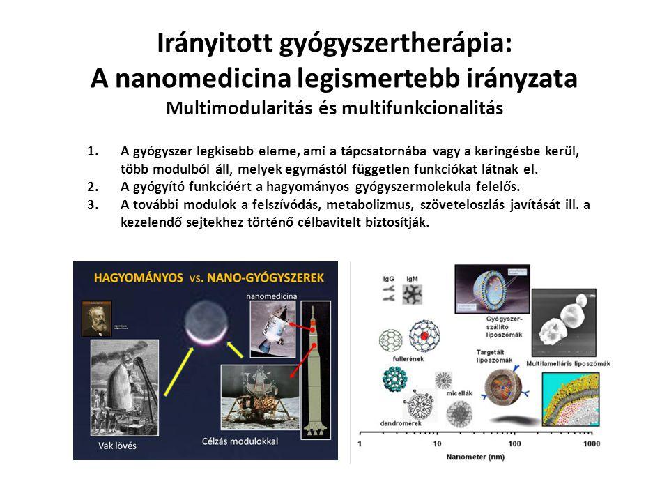 Irányitott gyógyszertherápia: A nanomedicina legismertebb irányzata Multimodularitás és multifunkcionalitás