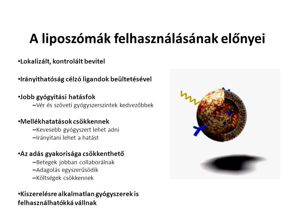 A liposzómák felhasználásának előnyei