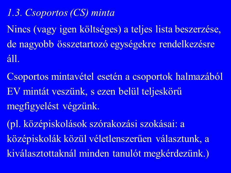 1.3. Csoportos (CS) minta Nincs (vagy igen költséges) a teljes lista beszerzése, de nagyobb összetartozó egységekre rendelkezésre áll.