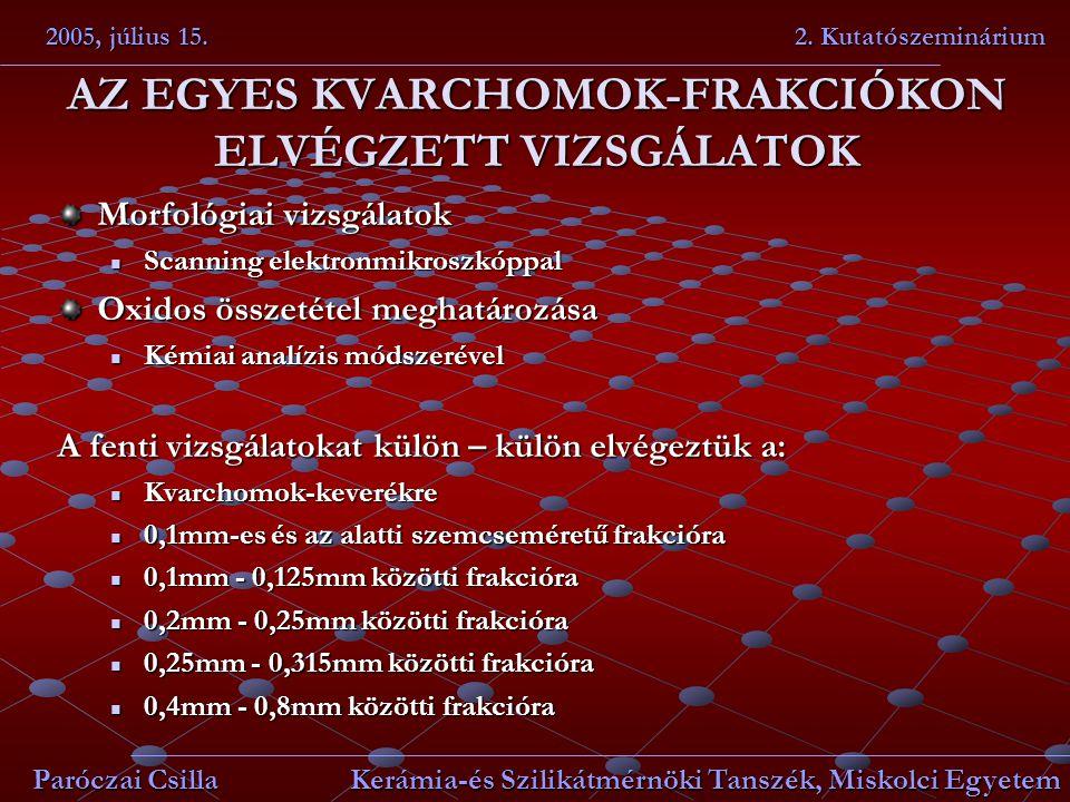 AZ EGYES KVARCHOMOK-FRAKCIÓKON ELVÉGZETT VIZSGÁLATOK
