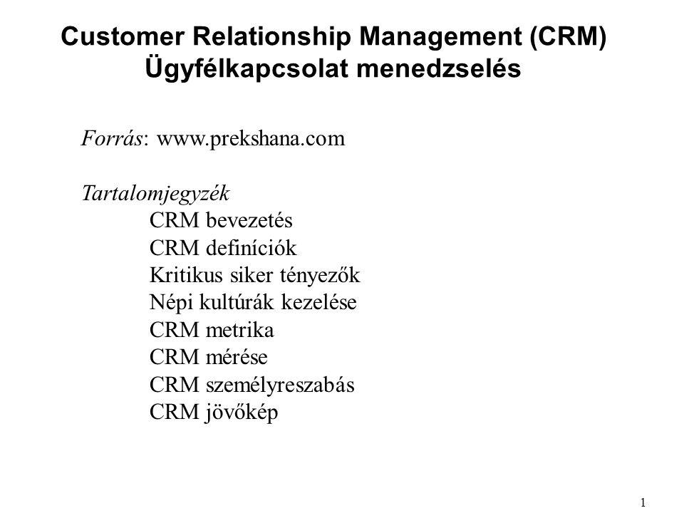 Customer Relationship Management (CRM) Ügyfélkapcsolat menedzselés