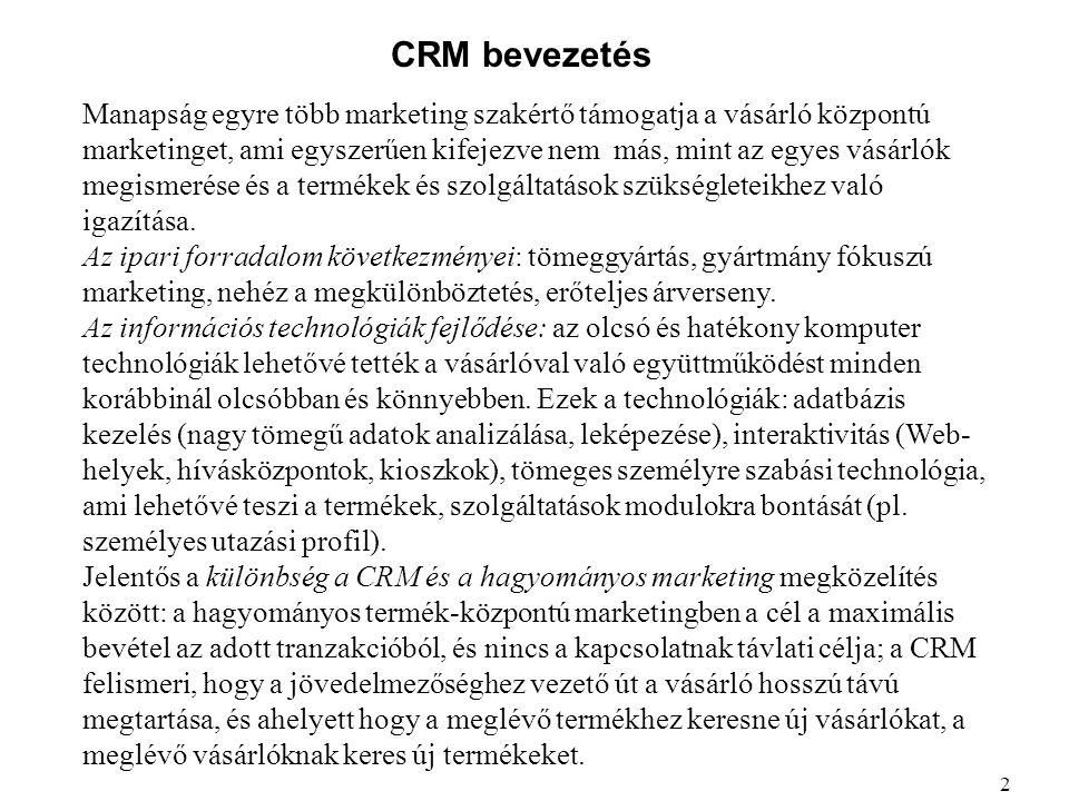 CRM bevezetés