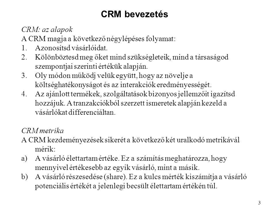 CRM bevezetés CRM: az alapok