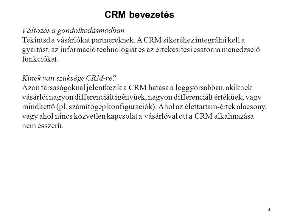 CRM bevezetés Változás a gondolkodásmódban