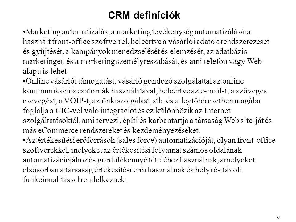 CRM definíciók