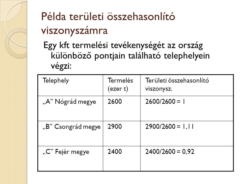 Példa területi összehasonlító viszonyszámra