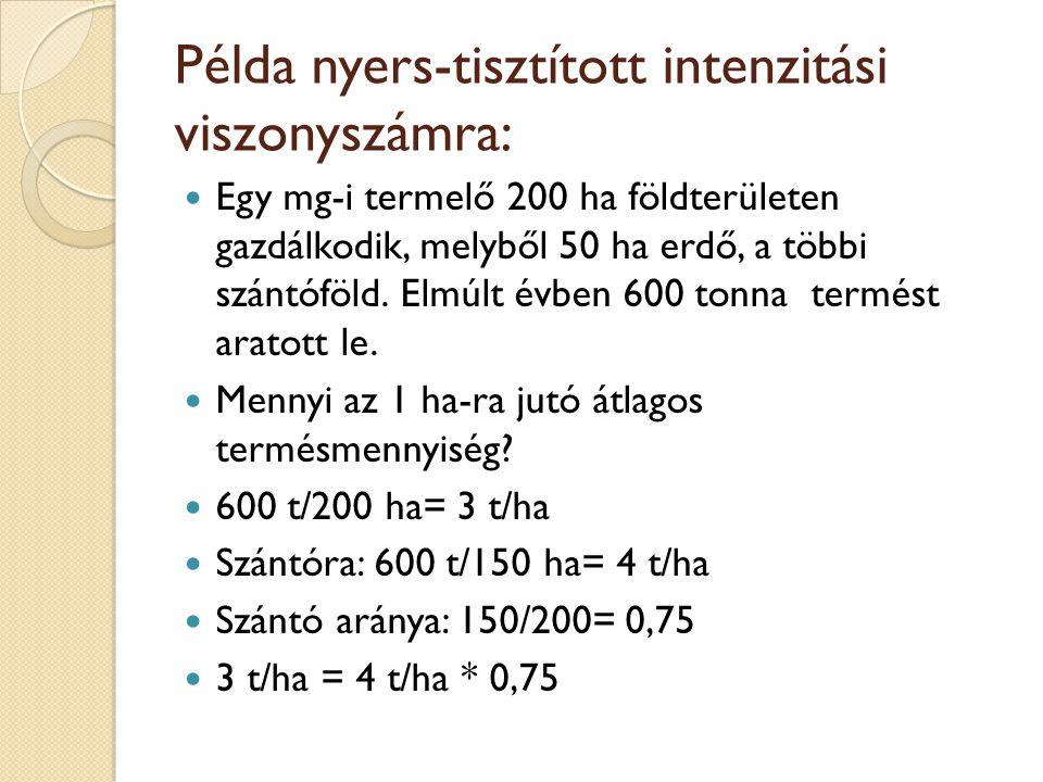Példa nyers-tisztított intenzitási viszonyszámra: