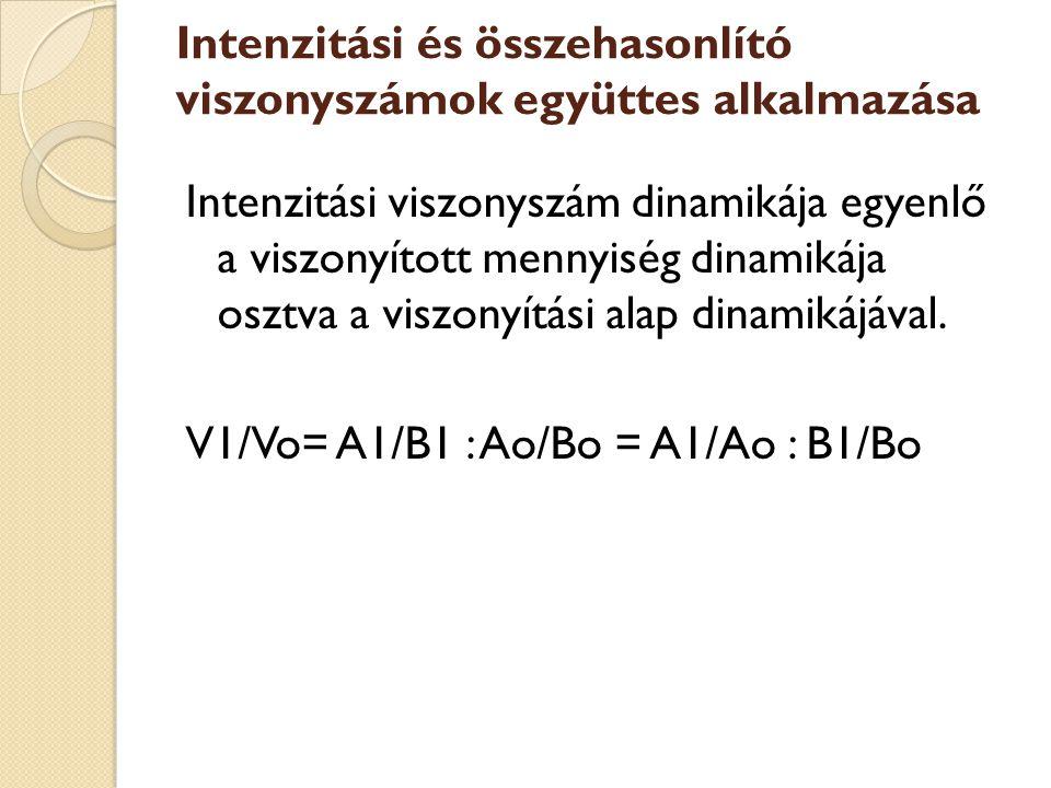 Intenzitási és összehasonlító viszonyszámok együttes alkalmazása