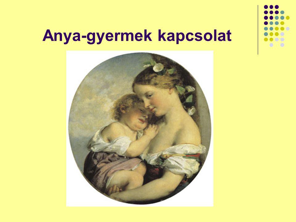 Anya-gyermek kapcsolat