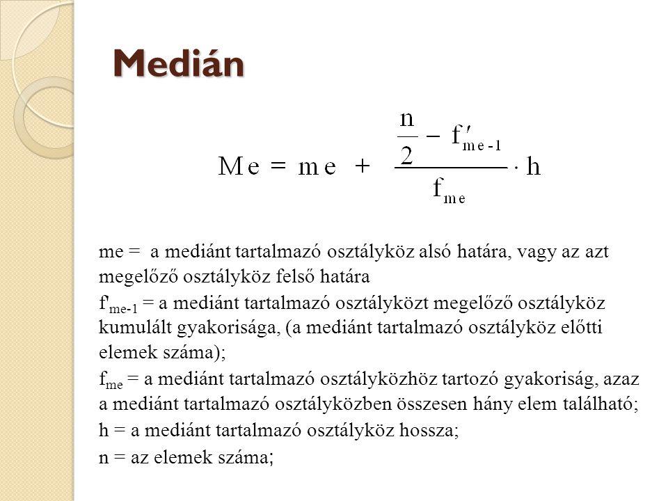 Medián me = a mediánt tartalmazó osztályköz alsó határa, vagy az azt megelőző osztályköz felső határa.
