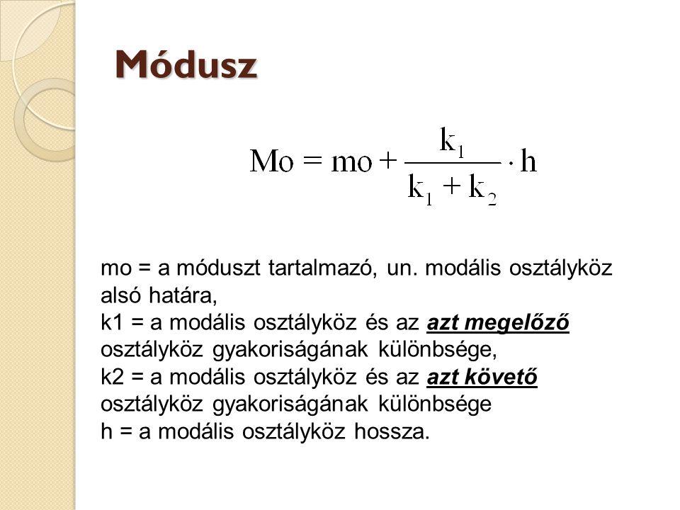 Módusz mo = a móduszt tartalmazó, un. modális osztályköz alsó határa,