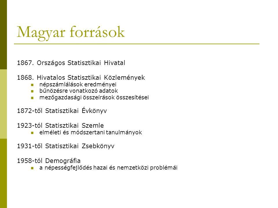 Magyar források 1867. Országos Statisztikai Hivatal