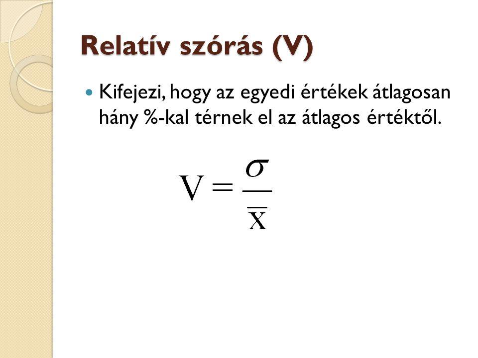 Relatív szórás (V) Kifejezi, hogy az egyedi értékek átlagosan hány %-kal térnek el az átlagos értéktől.