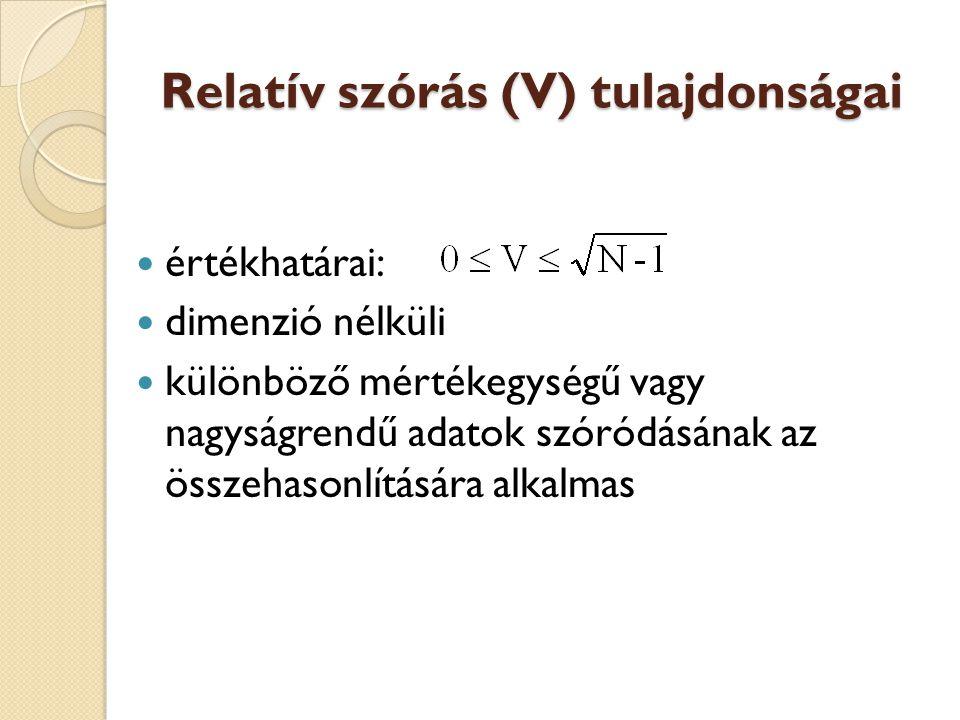 Relatív szórás (V) tulajdonságai