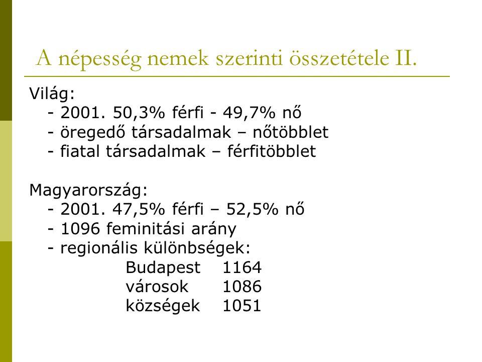 A népesség nemek szerinti összetétele II.