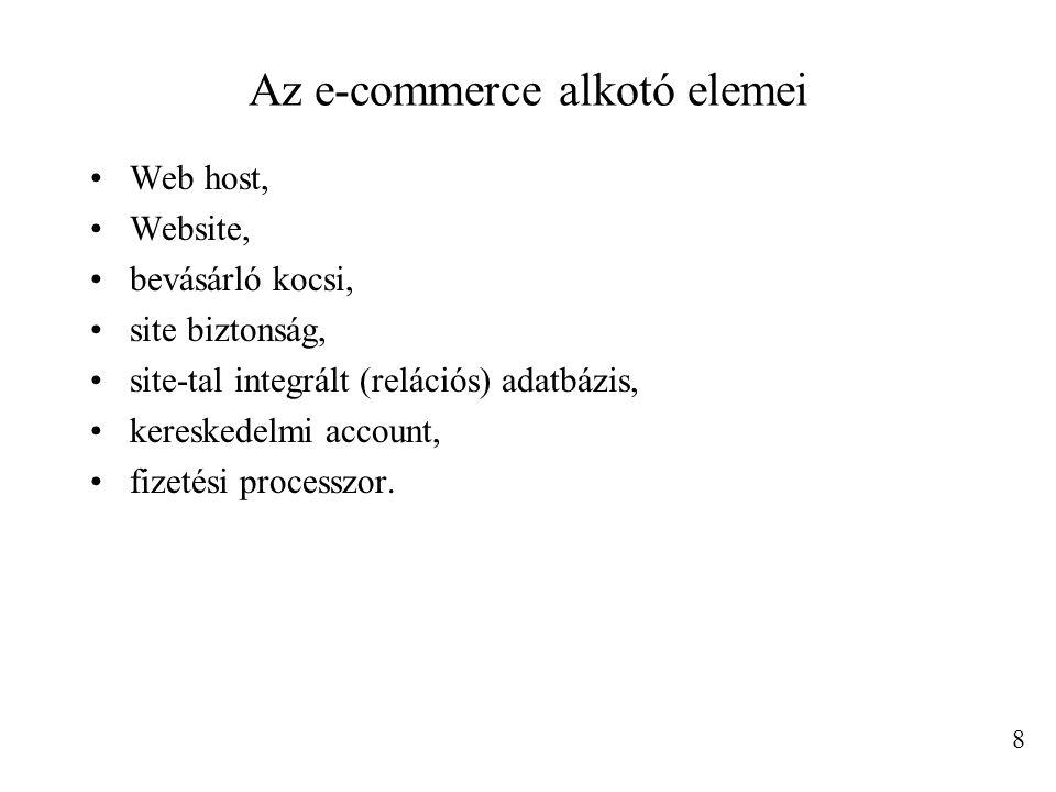 Az e-commerce alkotó elemei