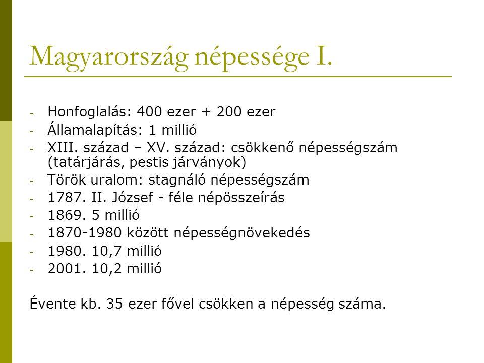 Magyarország népessége I.