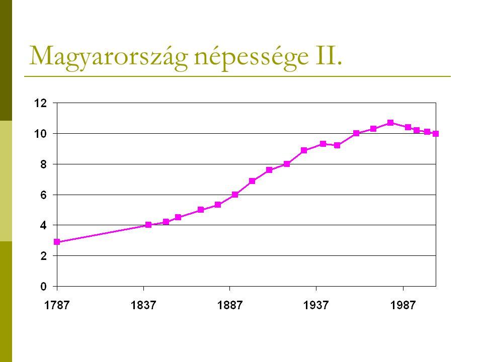 Magyarország népessége II.