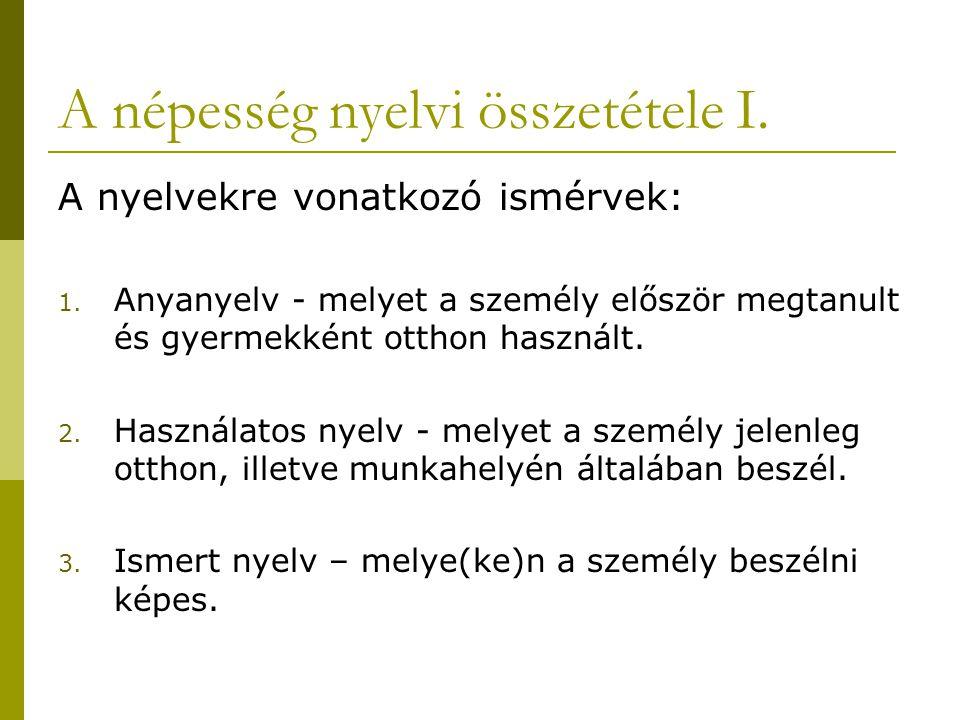 A népesség nyelvi összetétele I.