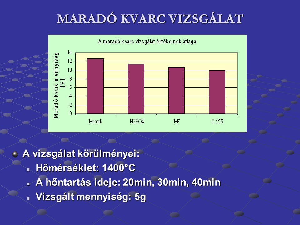 MARADÓ KVARC VIZSGÁLAT