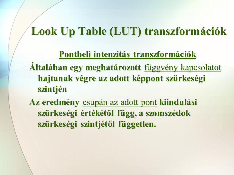 Look Up Table (LUT) transzformációk