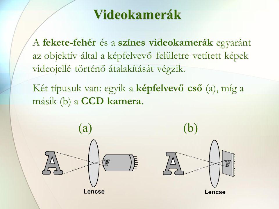 Videokamerák