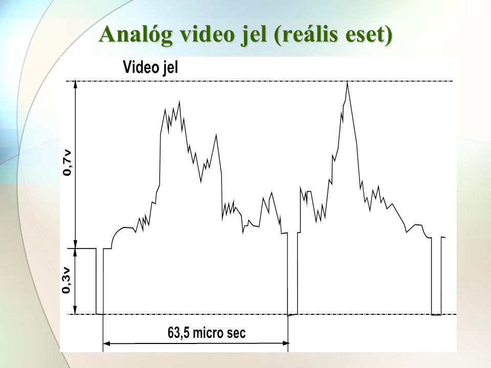 Analóg video jel (reális eset)