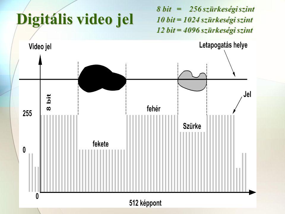 Digitális video jel 8 bit = 256 szürkeségi szint