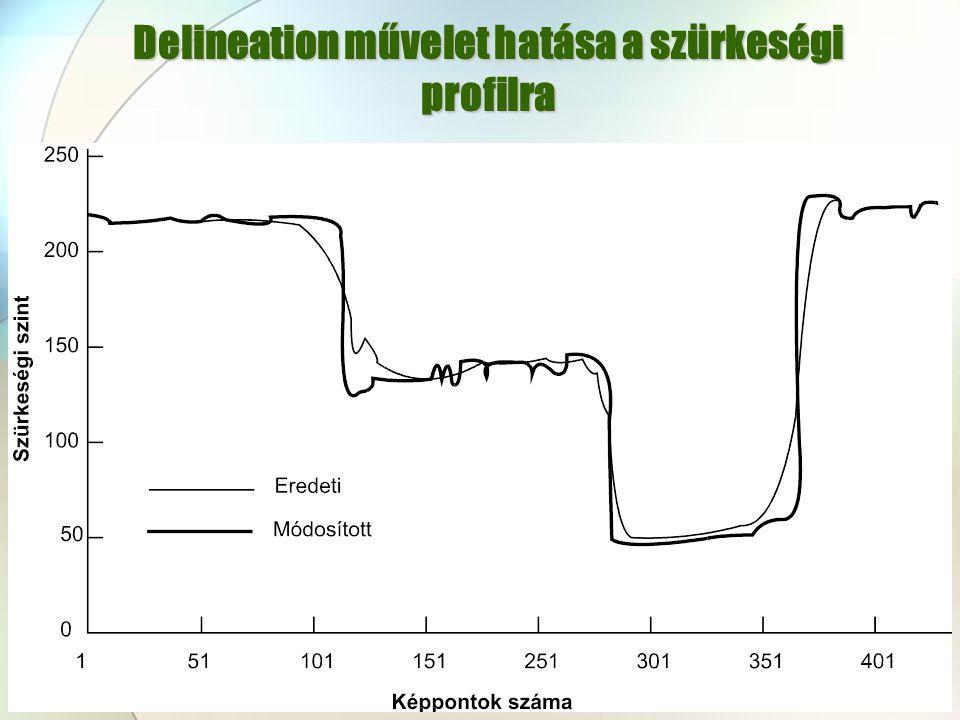 Delineation művelet hatása a szürkeségi profilra