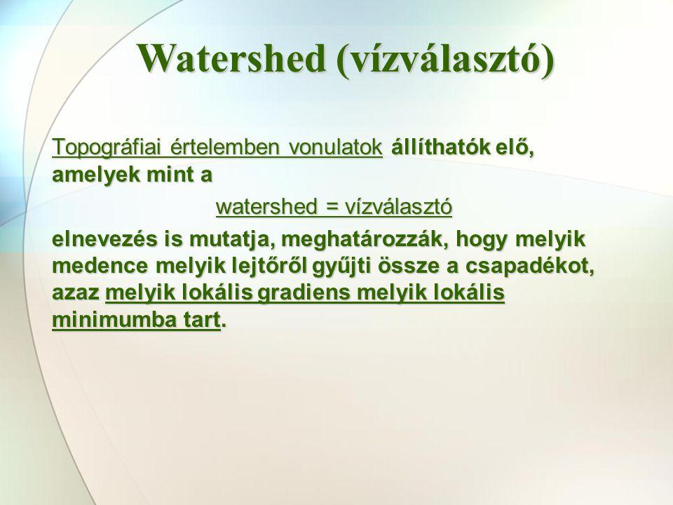 watershed = vízválasztó