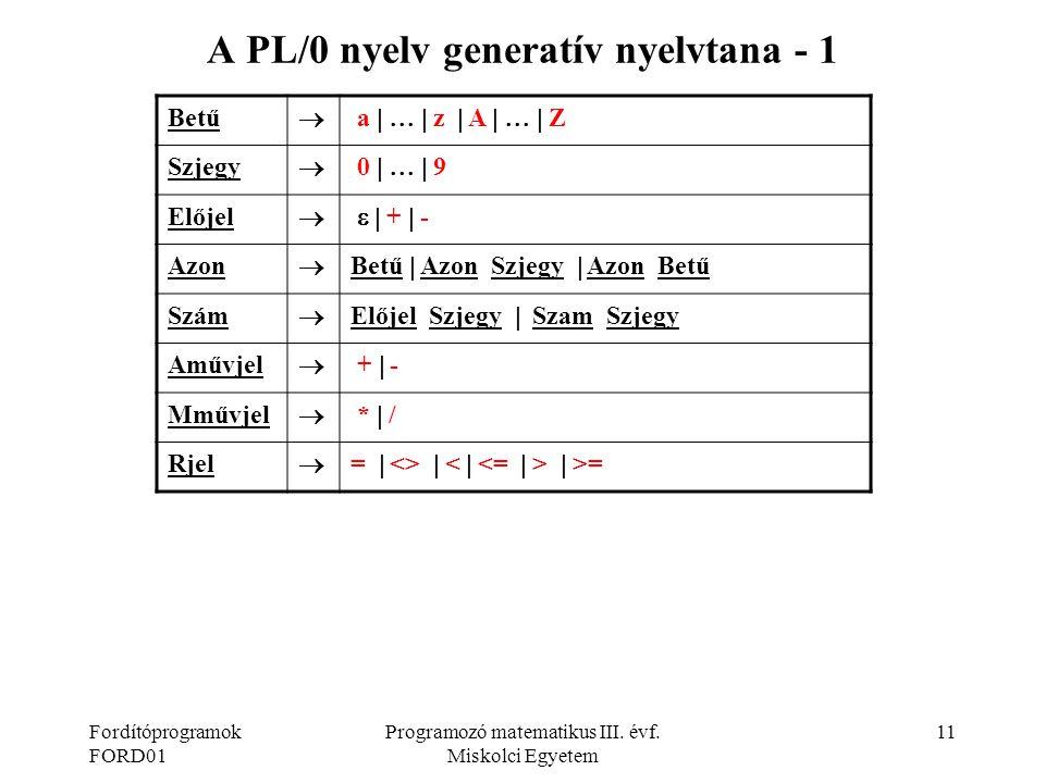 A PL/0 nyelv generatív nyelvtana - 1