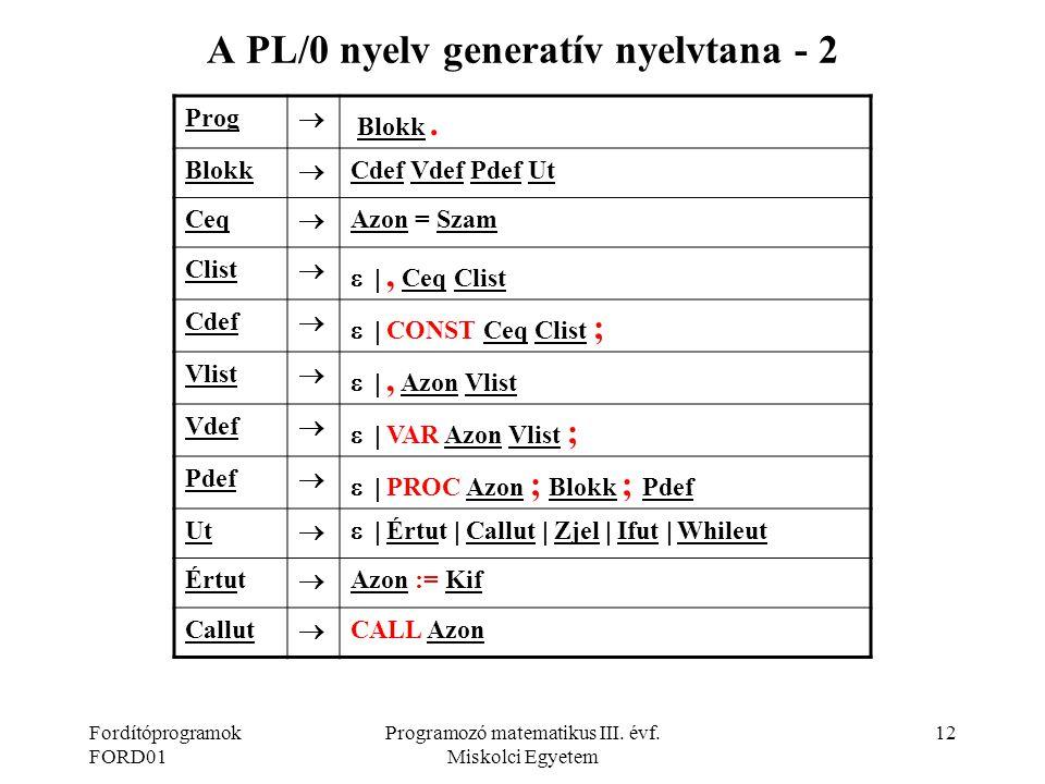 A PL/0 nyelv generatív nyelvtana - 2